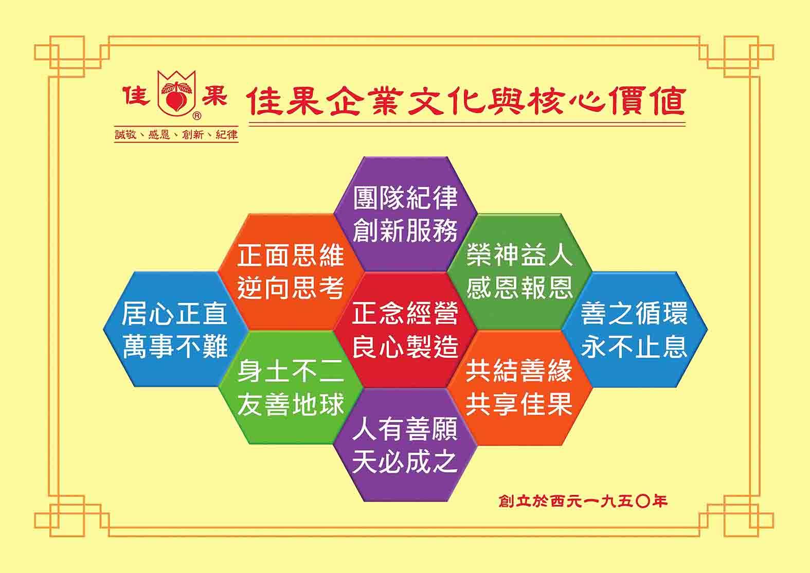 proimages/About_Us/A3_壯佳果尾牙-理念大圖-6-01_(2).jpg
